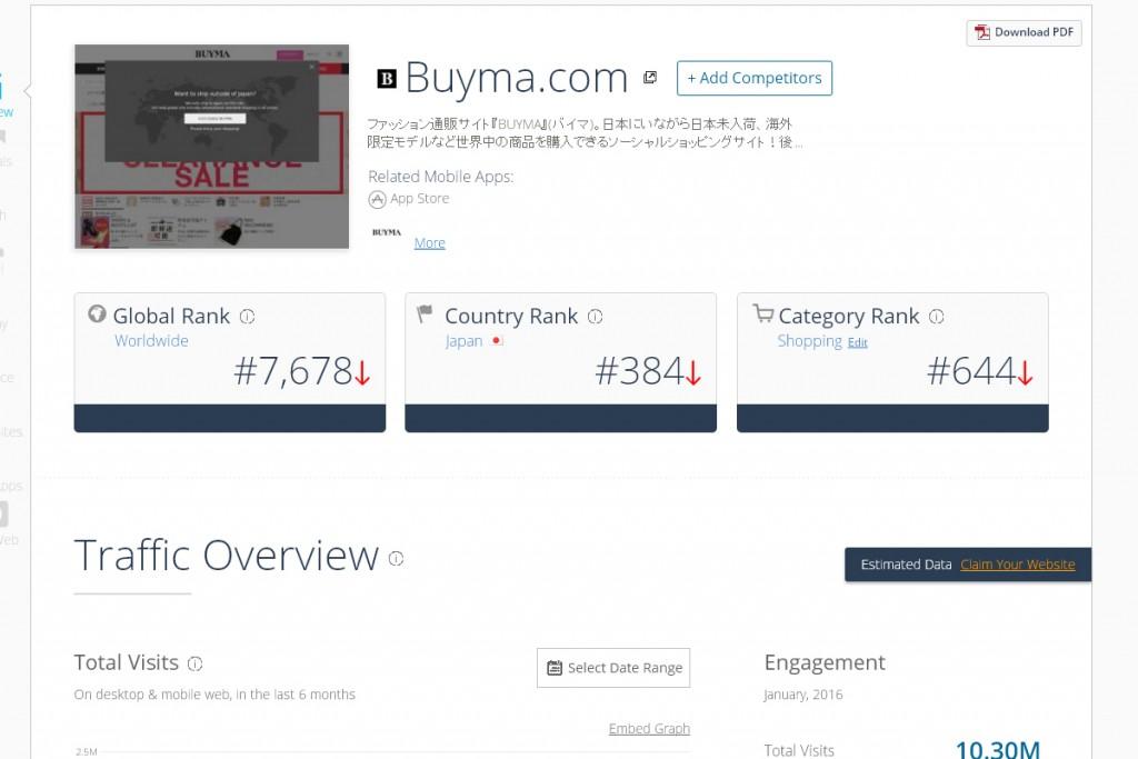 SimilarWebでbuymaを解析