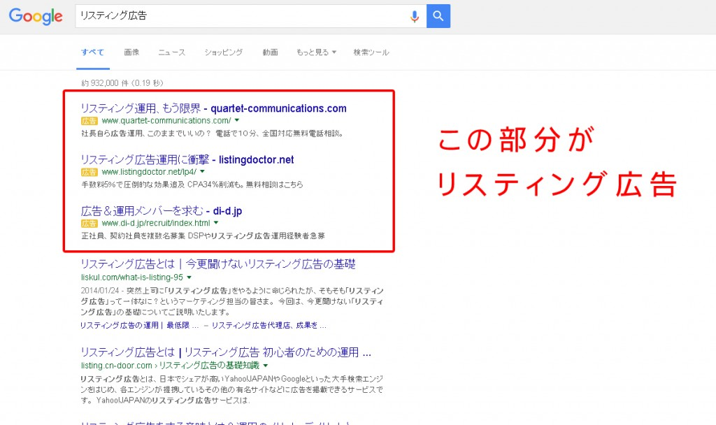 googleリスティング広告の説明