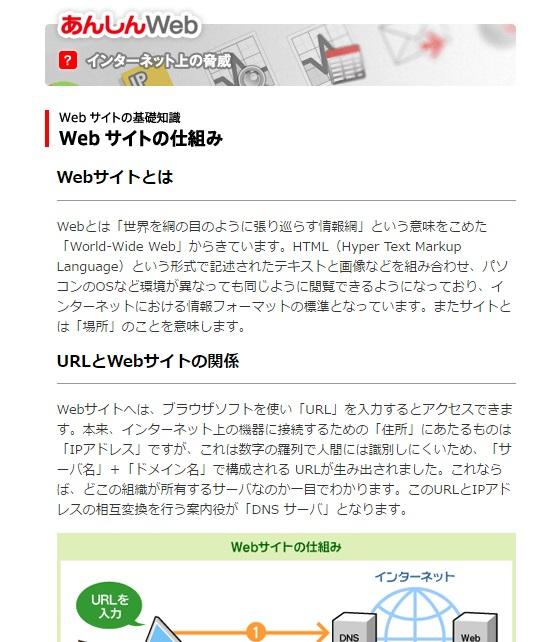 WEBサイトの仕組み